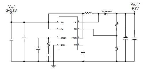 5a step-up current mode pwm converter jtfp6291 is a current mode