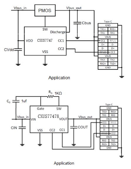 CXUS7747 CXUS7748 is an USB Type-C controller (USB Type-C™ Specification 1.1) with/without internal PMOS FET. It specially designed for power adapter and charger applications